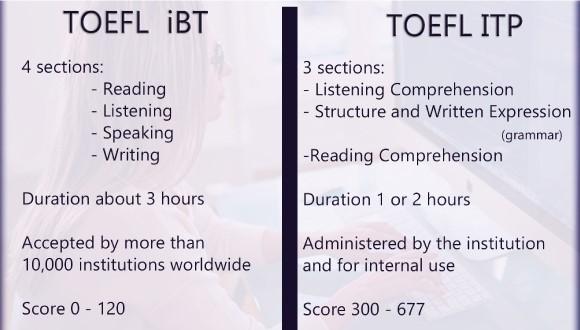 منابع آزمون تافل iBT